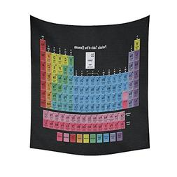ADEDIY Personalized Wall Tapestry Periodic Table of the Elem